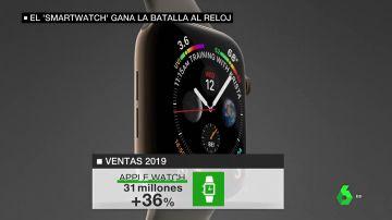 El 'smartwatch' gana la batalla a las marcas tradicionales: los relojes inteligentes superan por primera vez en ventas a los suizos