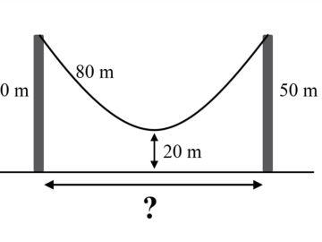 La imagen del problema matemático de Amazon