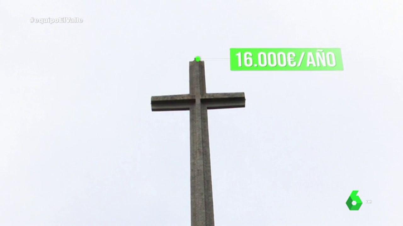 El negocio que hay detrás del Valle de los Caídos: solo en entradas ganan más de un millón de euros