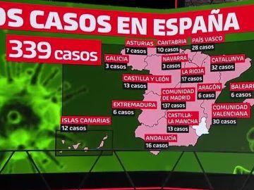 Los casos de coronavirus en España