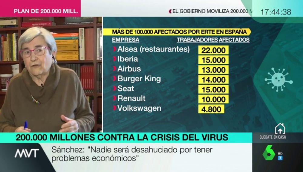 """Miren Etxezarreta: """"Esta crisis está desvelando que el mercado cuando las cosas se complican sirve de muy poco"""""""