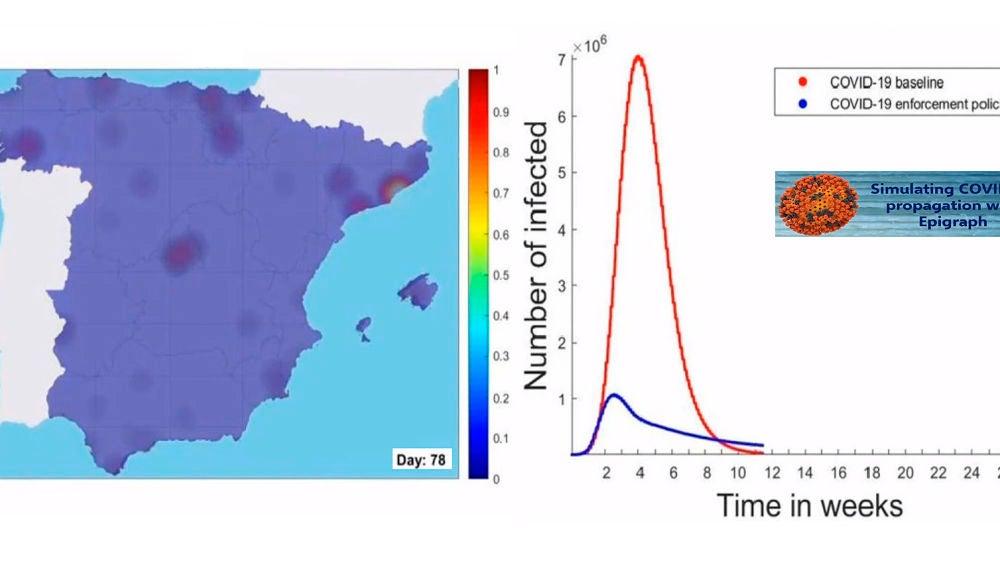 Un simulador estima que los casos de coronavirus en Espana son mas de tres millones