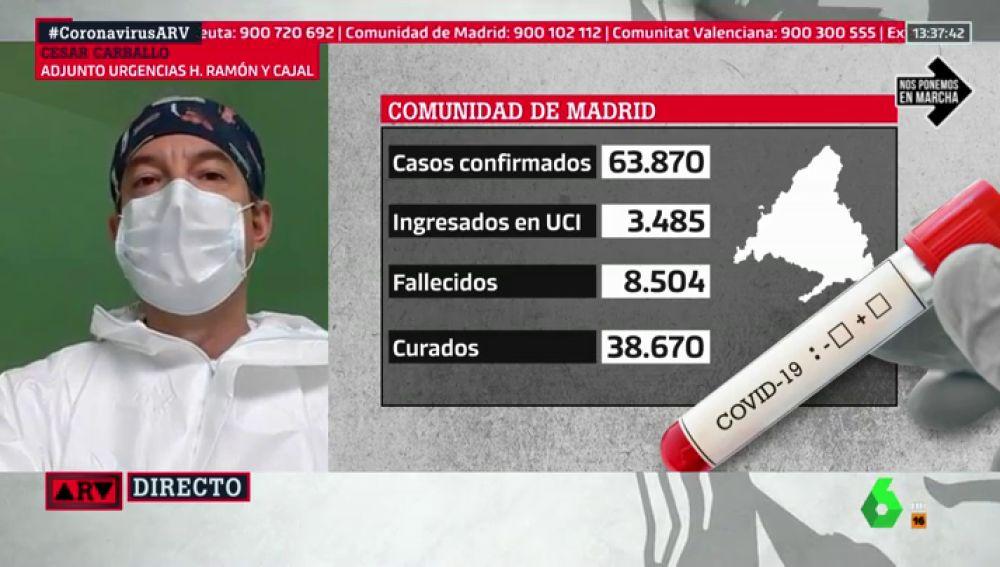 """Temor entre los sanitarios tras pedir Madrid el cambio de fase: """"Las UVI están llenas"""""""