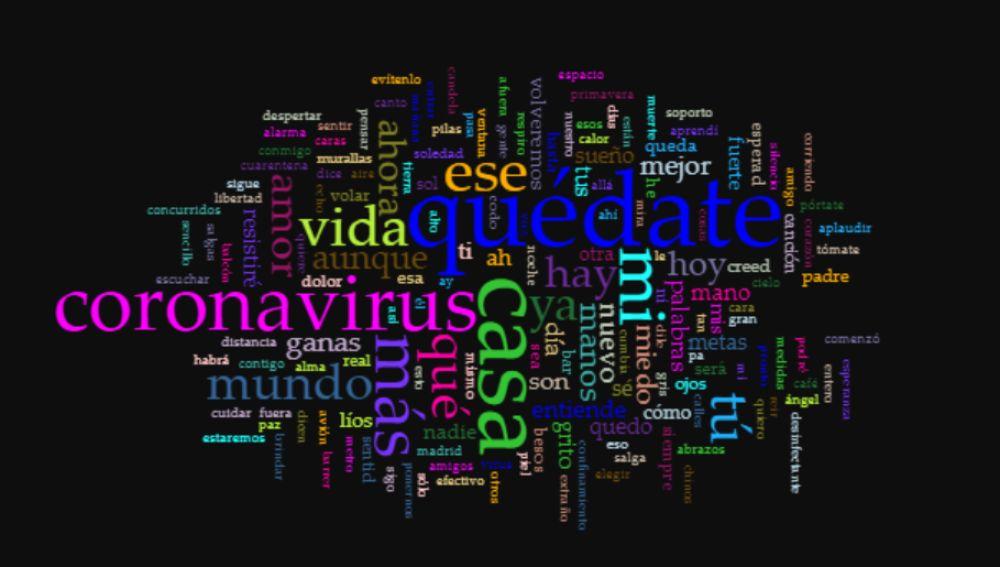 VersosConfinados analizan la memoria colectiva de la COVID 19 a traves de poemas