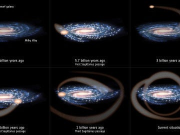 Los choques de la Via Lactea con la galaxia Sagitario pudieron crear estrellas como el Sol