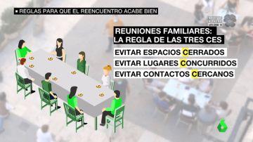 Guía para los reencuentros con familiares y amigos: la regla de las tres 'C' y otras recomendaciones para evitar rebrotes