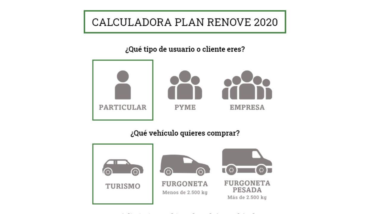 Calculadora Plan Renove