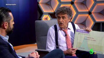 """Fernando Simón se confiesa con Dani Mateo: """"No dejo indiferente a nadie, soy como la piña en las pizzas"""""""