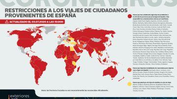 Mapa facilitado por el Ministerio de Exteriores de los países con restricciones a los viajes de ciudadanos procedentes de España