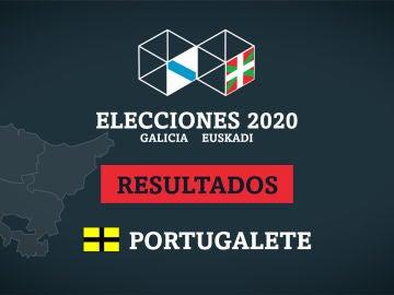 Resultados de las elecciones en Portugalete