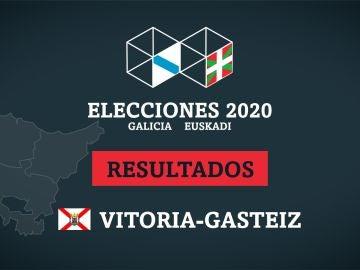 Resultados de las elecciones en Vitoria-Gasteiz