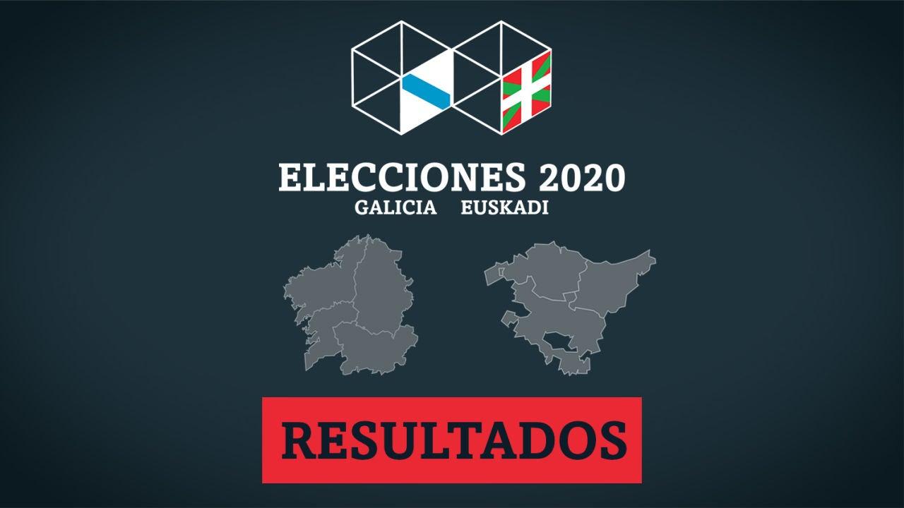 Resultado y escrutinio de las elecciones en Galicia y País Vasco