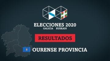 Resultados de las elecciones en la Provincia de Ourense