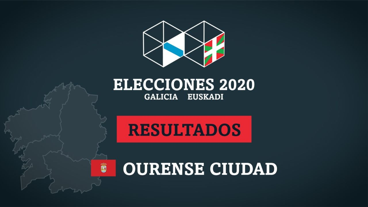 Resultados de las elecciones en Ourense (Orense)