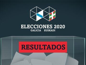 Resultados elecciones gallegas 2020
