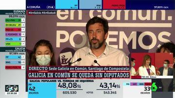 El candidato de Galicia en común, Antón Gómez Reino