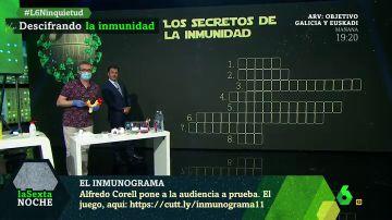 Inmunograma de Alfredo Corell
