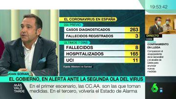 "Joan Soriano, epidemiólogo de La Princesa: ""Casi estamos empezando la segunda ola"""