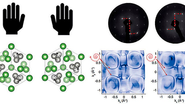 Un cristal quiral permite un nuevo avance en materiales topologicos