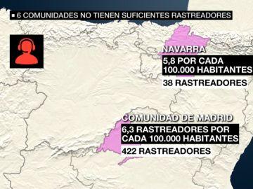 Rastreadores en la Comunidad de Madrid