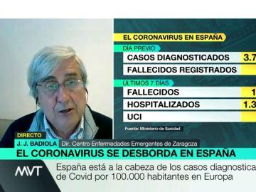 Juan José Badiola, director del Centro de Enfermedades Transmisibles Emergentes