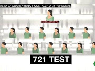 Cronología de una irresponsabilidad en pandemia: los pasos de la joven que ha provocado la realización 700 PCR en Alemania