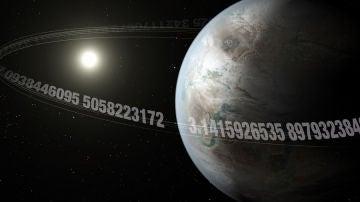 Así es el nuevo planeta 'Pi': con un tamaño casi idéntico a la Tierra y órbitas de 3,14 días
