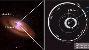 Imagen del exoplaneta detectado por primera vez de forma directa
