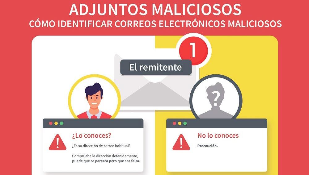 Consejos del INCIBE para evitar problemas con el correo electrónico.