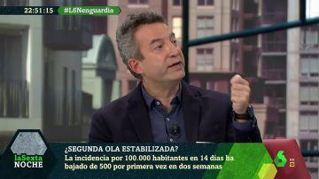 César Carballo en laSexta Noche
