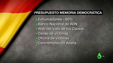 """Cómo convertir la memoria democrática en una cuestión de estado: """"Tenemos que saber qué pasó y cuántas son las víctimas"""""""