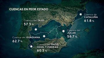 """""""El 43% de los ríos no se encuentran en buen estado"""": la alarmante cifra que advierte de la mala salud de nuestras aguas"""
