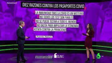 Diez razones contra el pasaporte COVID: desmontamos la medida que podría incentivar el contagio