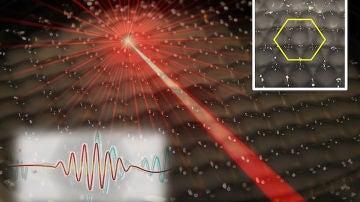Un nuevo estado de la materia los cristales hidrodinamicos