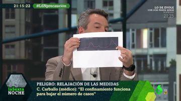 """El doctor Carballo alerta de los datos de coronavirus en Madrid por las aguas residuales: """"Están repuntando"""""""