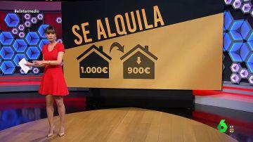 Las bonificaciones fiscales que propone el borrador de Ley de Vivienda: Sandra Sabatés te da las claves en menos de dos minutos
