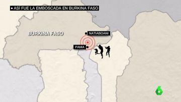 Reconstruimos paso a paso el secuestro y asesinato de los periodistas David Beriain y Roberto Fraile en Burkina Faso