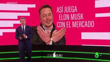 De hacer subir el bitcoin a hundirlo: así 'juega' Elon Musk con el mercado