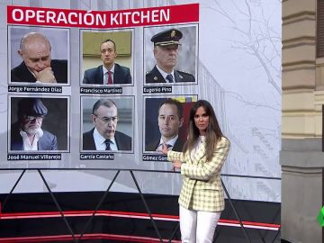 La 'operación Kitchen', explicada en dos minutos: en qué consiste y quiénes están implicados