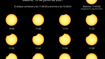 Imagen de la evolución del eclipse en la península ibérica