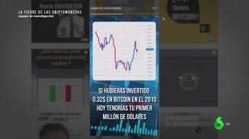 Vídeo para incitar a la inversión en bitcoin