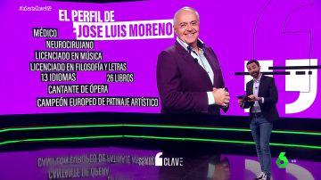 La vida que José Luis Moreno afirmaba tener: tres carreras, 13 idiomas y escritor de 26 libros