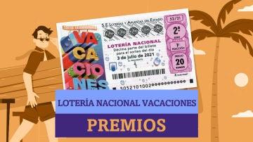 ¿Qué premios reparte el Sorteo Extraordinario de Lotería Nacional de Vacaciones?