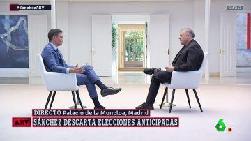 Sánchez ARV