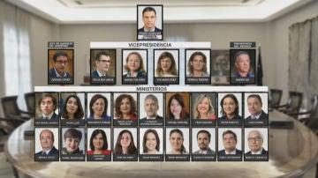 Nuevo Gobierno de Pedro Sánchez