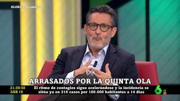 Julio Mayol en laSexta Noche
