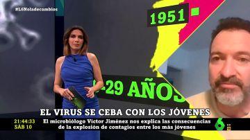 ¿Puede un joven acabar gravemente enfermo si contrae el coronavirus y no está vacunado?