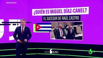 ¿Quién es Miguel Díaz-Canel?