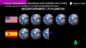 Agotamos los recursos del planeta casi al doble de velocidad que los produce: el inabarcable consumismo actual, en cifras
