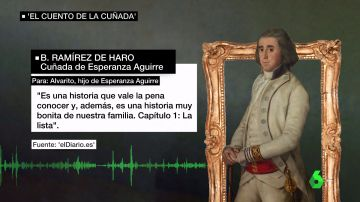 cuadro Goya Aguirre